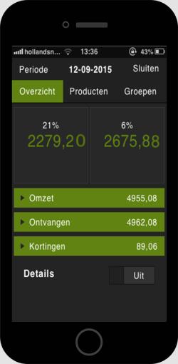 Online kassasysteem van Nuvopos met real-time overzicht van de omzet